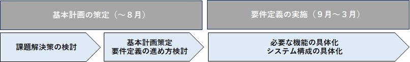 画像に alt 属性が指定されていません。ファイル名: image-17.png